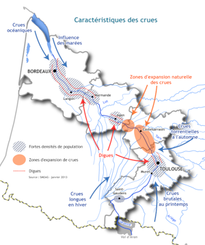 Inondations et crues de la Garonne (doc. SMEAG)