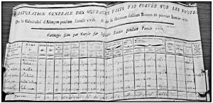 Récapitulation générale des ouvrages fait par corvée sur les routes de la généralité d'Alençon