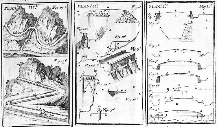 Traité de la construction des chemins- Henri Gautier (1660-1737)