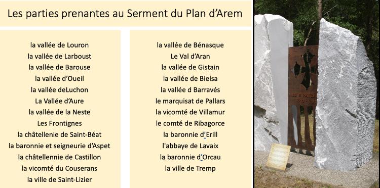 Serment de Plan d'Arem - Stèle et parties prenantes